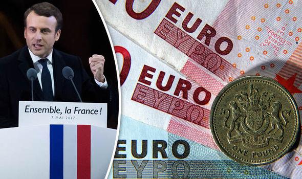 """""""Dévaluation programmée du Franc CFA (1 euro = 1300 f cfa): Ce que l'on redoutait est désormais sur la tabe de Macron"""""""