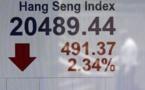 Les Bourses chinoises ferment prématurément après une chute de 7%
