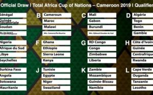 Urgent-CAN 2019 : le tirage au sort complet, le Sénégal dans le Groupe A avec la Guinée Equatoriale, Soudan, Sao Tomé ou Madagascar